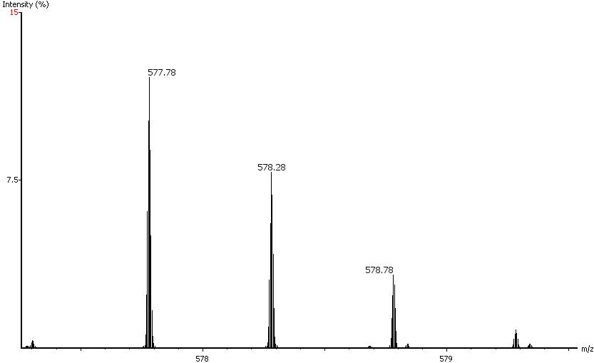 peptide_feature_2d